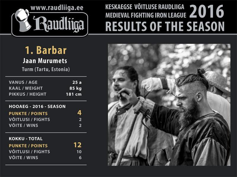 2015_Tulemused